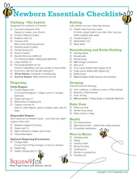 daftar peralatan/perlengkapan bayi baru lahir
